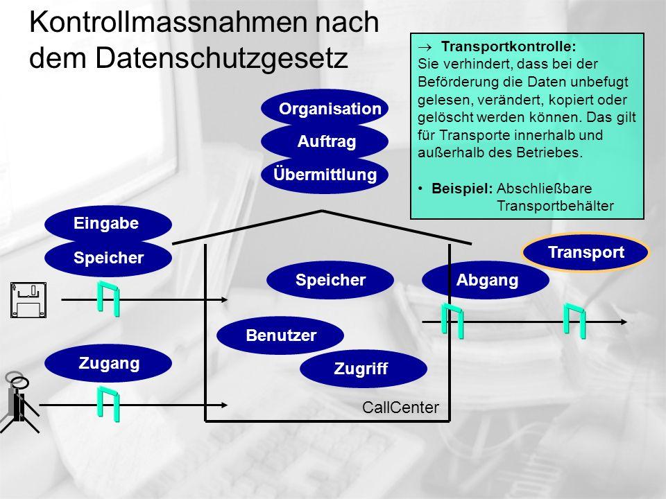 Kontrollmassnahmen nach dem Datenschutzgesetz Übermittlung Zugang AbgangSpeicher Benutzer Zugriff Eingabe Auftrag Transport Organisation Speicher Call