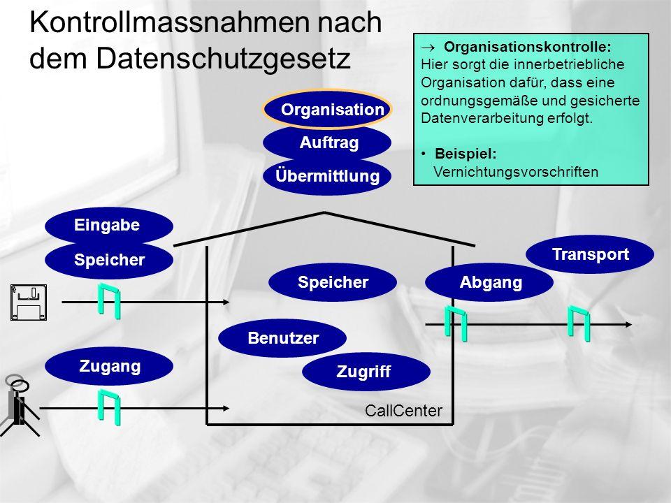 Kontrollmassnahmen nach dem Datenschutzgesetz CallCenter Organisationskontrolle: Hier sorgt die innerbetriebliche Organisation dafür, dass eine ordnun