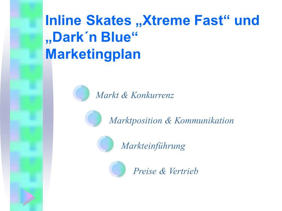 Markt & Konkurrenz Marktposition & Kommunikation Markteinführung Preise & Vertrieb Inline Skates Xtreme Fast und Dark´n Blue Marketingplan