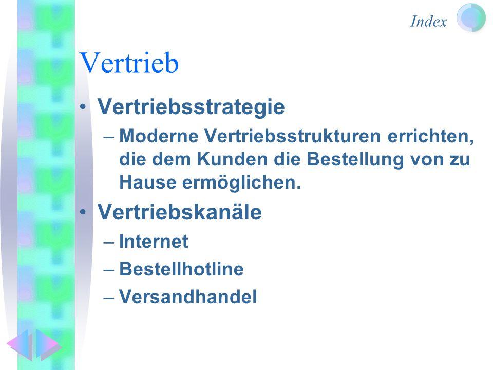 Index Vertrieb Vertriebsstrategie –Moderne Vertriebsstrukturen errichten, die dem Kunden die Bestellung von zu Hause ermöglichen. Vertriebskanäle –Int