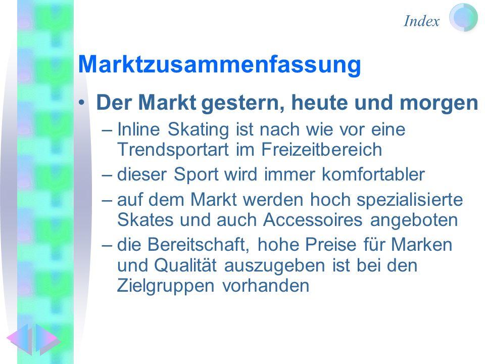 Index Marktzusammenfassung Der Markt gestern, heute und morgen –Inline Skating ist nach wie vor eine Trendsportart im Freizeitbereich –dieser Sport wird immer komfortabler –auf dem Markt werden hoch spezialisierte Skates und auch Accessoires angeboten –die Bereitschaft, hohe Preise für Marken und Qualität auszugeben ist bei den Zielgruppen vorhanden