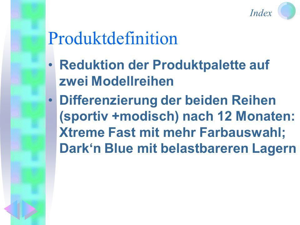 Index Produktdefinition Reduktion der Produktpalette auf zwei Modellreihen Differenzierung der beiden Reihen (sportiv +modisch) nach 12 Monaten: Xtreme Fast mit mehr Farbauswahl; Darkn Blue mit belastbareren Lagern