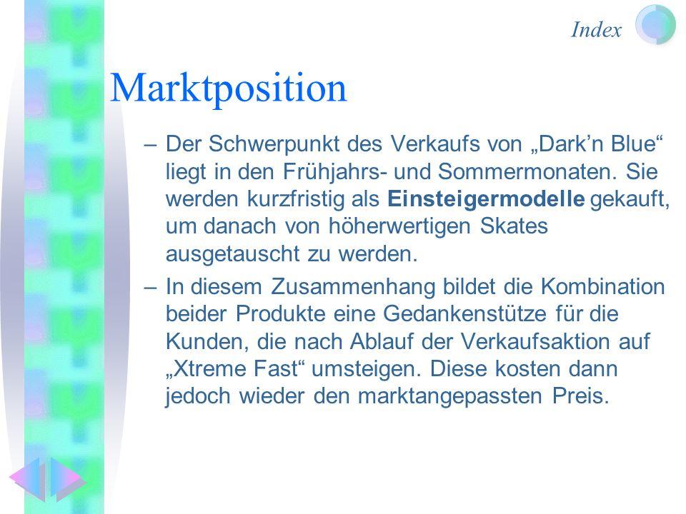 Index Marktposition –Der Schwerpunkt des Verkaufs von Darkn Blue liegt in den Frühjahrs- und Sommermonaten. Sie werden kurzfristig als Einsteigermodel