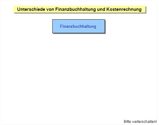 Unterschiede von Finanzbuchhaltung und Kostenrechnung Finanzbuchhaltung Bitte weiterschalten!
