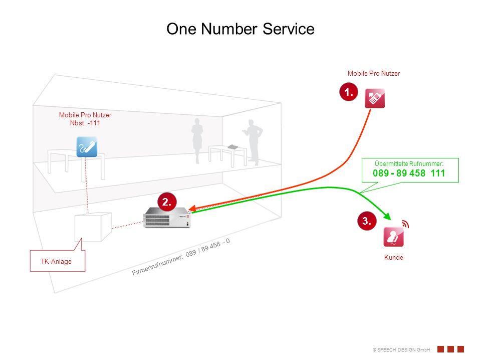 © SPEECH DESIGN GmbH One Number Service Mobile Pro Nutzer Nbst.