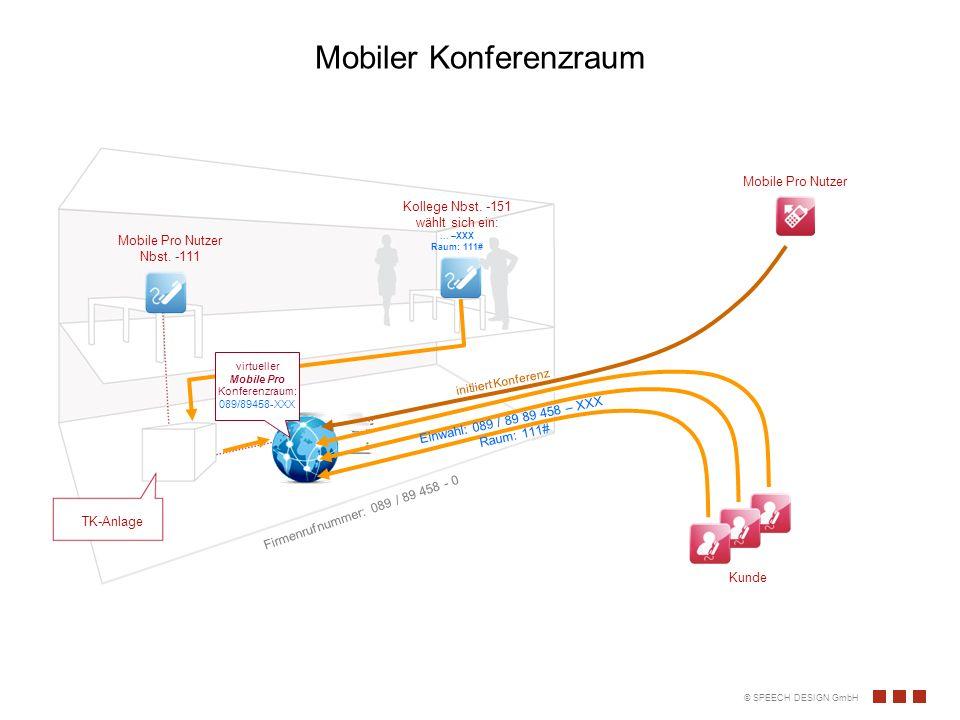 © SPEECH DESIGN GmbH Mobiler Konferenzraum Mobile Pro Nutzer Nbst.
