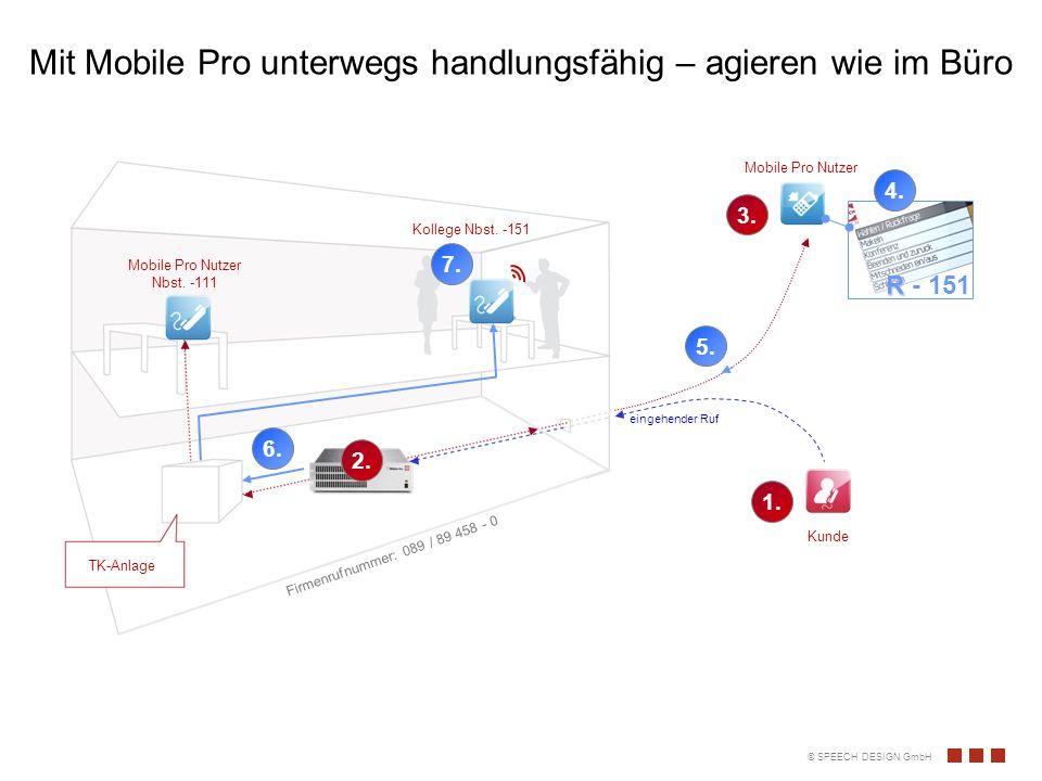 © SPEECH DESIGN GmbH Mit Mobile Pro unterwegs handlungsfähig – agieren wie im Büro Mobile Pro Nutzer Nbst.
