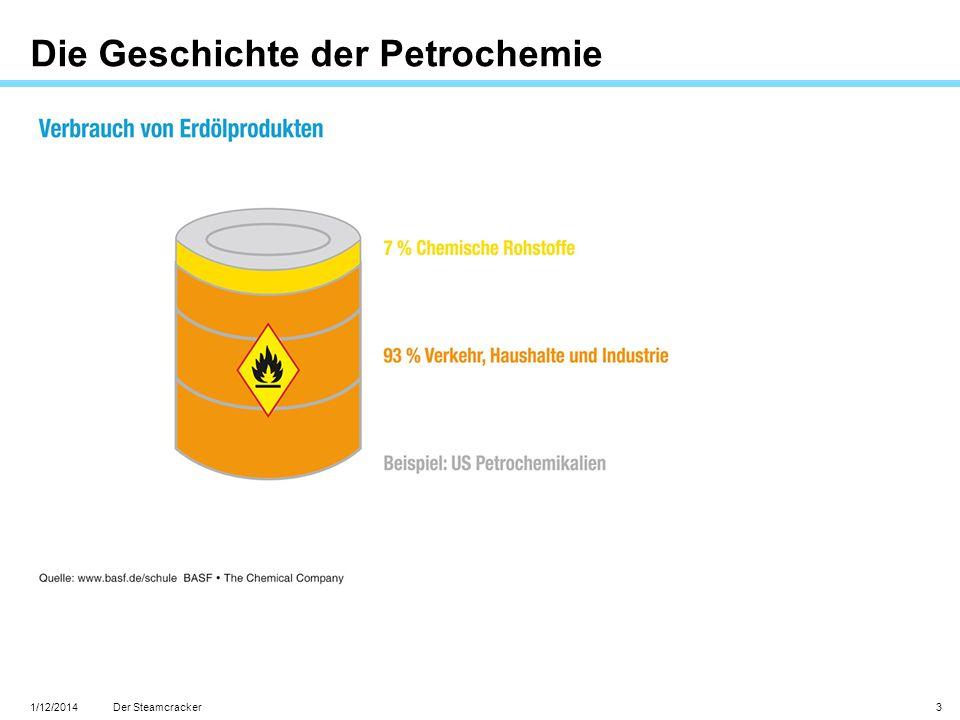 1/12/2014 3 Die Geschichte der Petrochemie Der Steamcracker