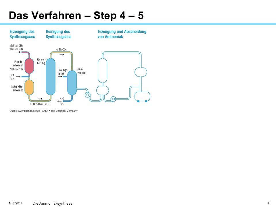 1/12/2014 Die Ammoniaksynthese 11 Das Verfahren – Step 4 – 5