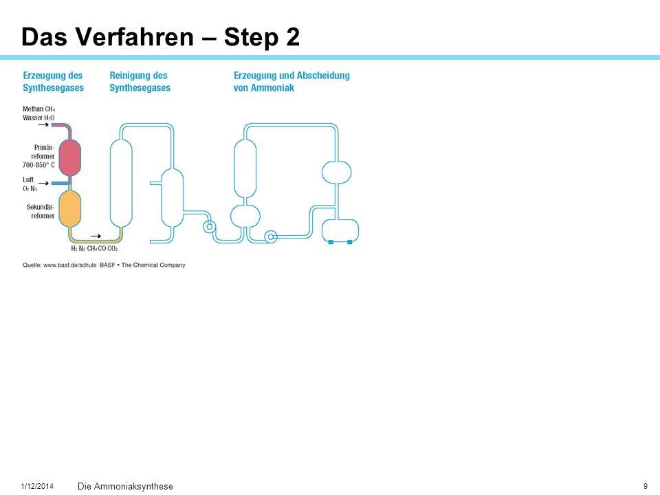 1/12/2014 Die Ammoniaksynthese 9 Das Verfahren – Step 2