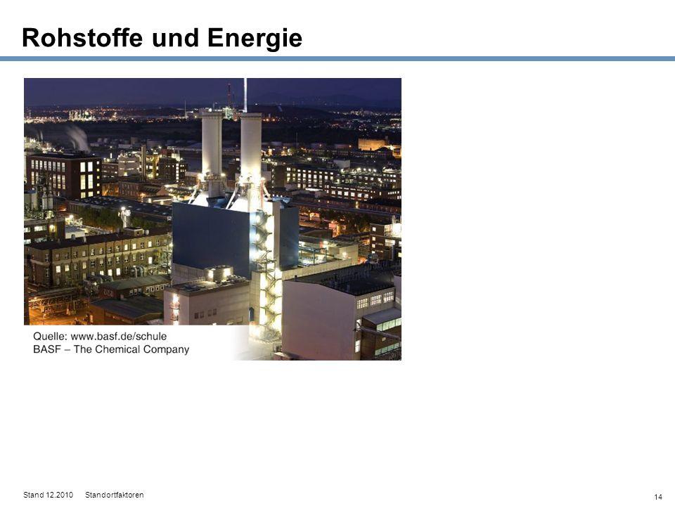 14 Rohstoffe und Energie Stand 12.2010 Standortfaktoren