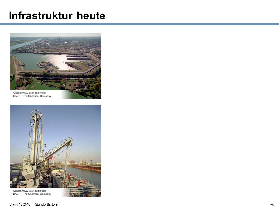 20 Infrastruktur heute Stand 12.2010 Standortfaktoren