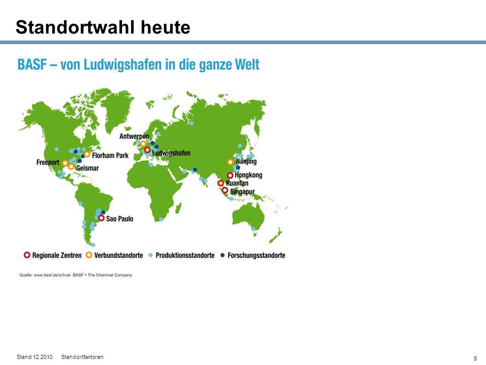 5 Standortwahl heute Stand 12.2010 Standortfaktoren