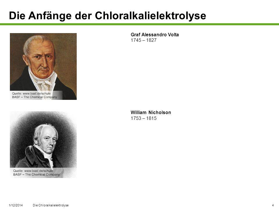 1/12/2014 Die Chloralkalielektrolyse 4 Graf Alessandro Volta 1745 – 1827 William Nicholson 1753 – 1815 Die Anfänge der Chloralkalielektrolyse