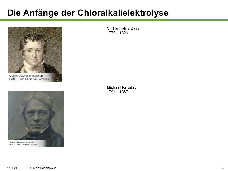 1/12/2014 Die Chloralkalielektrolyse 5 Sir Humphry Davy 1778 – 1829 Michael Faraday 1791 – 1867 Die Anfänge der Chloralkalielektrolyse