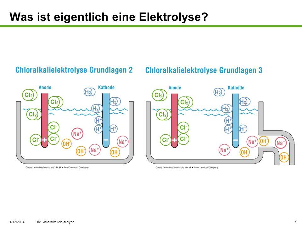 1/12/2014 Die Chloralkalielektrolyse 8 Das Diaphragmaverfahren