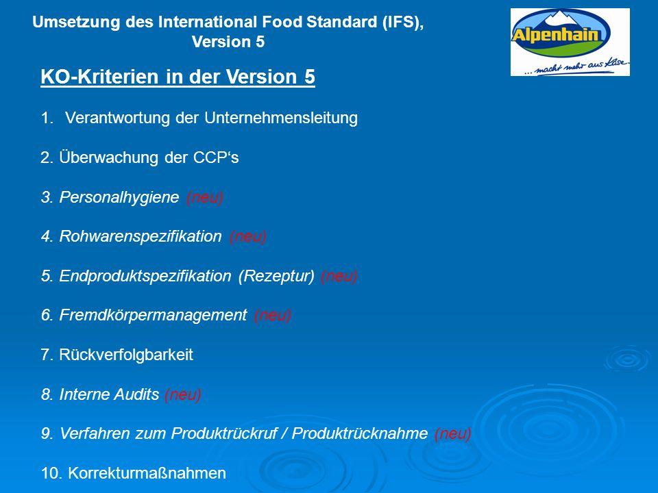 Umsetzung des International Food Standard (IFS), Version 5 KO-Kriterien in der Version 5 1.Verantwortung der Unternehmensleitung 2. Überwachung der CC