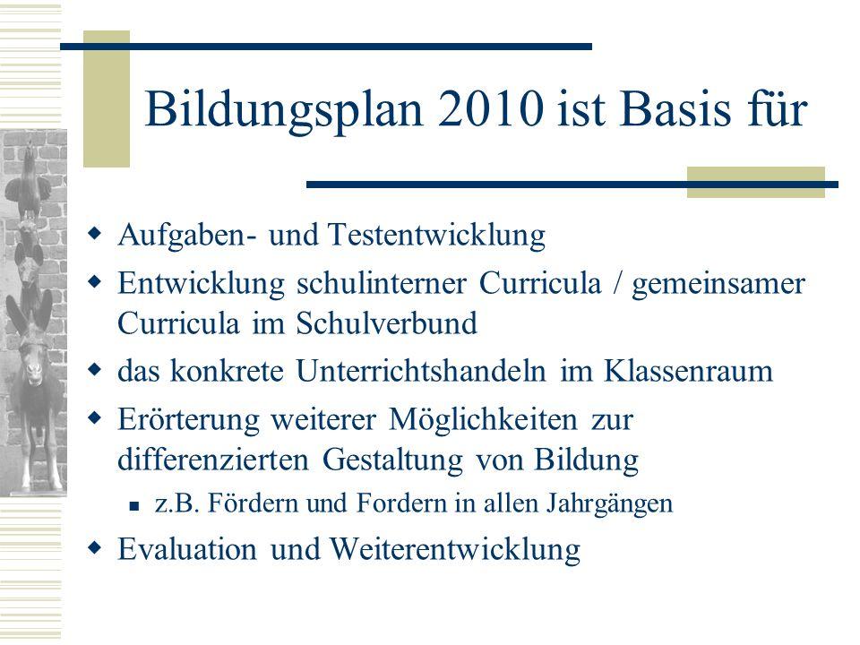 Bildungsplan 2010 ist Basis für Aufgaben- und Testentwicklung Entwicklung schulinterner Curricula / gemeinsamer Curricula im Schulverbund das konkrete