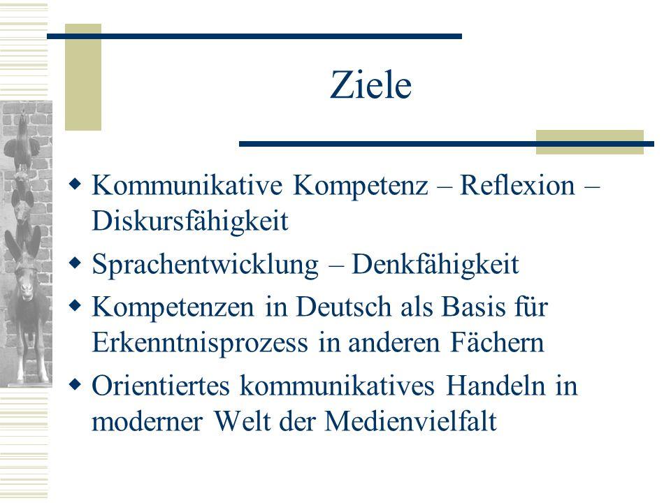 Ziele Kommunikative Kompetenz – Reflexion – Diskursfähigkeit Sprachentwicklung – Denkfähigkeit Kompetenzen in Deutsch als Basis für Erkenntnisprozess