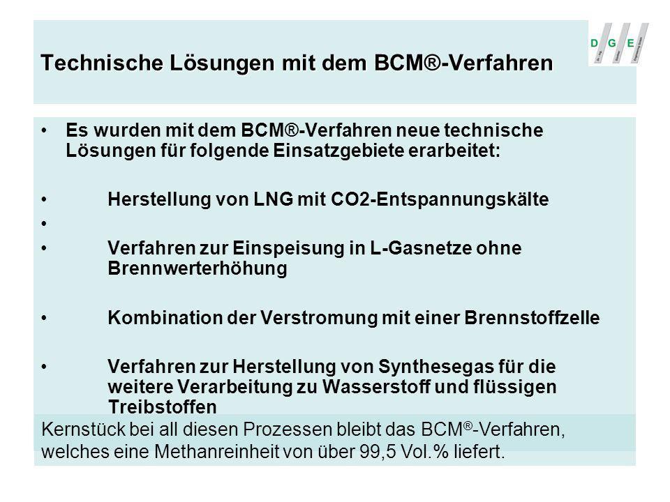 Technische Lösungen mit dem BCM®-Verfahren Es wurden mit dem BCM®-Verfahren neue technische Lösungen für folgende Einsatzgebiete erarbeitet: Herstellu