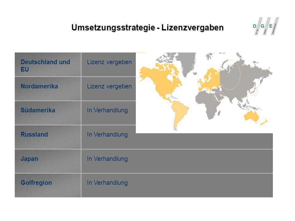 Umsetzungsstrategie - Lizenzvergaben Deutschland und EU Lizenz vergeben NordamerikaLizenz vergeben SüdamerikaIn Verhandlung RusslandIn Verhandlung Jap