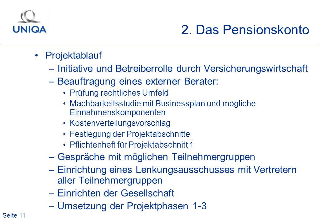Seite 11 2. Das Pensionskonto Projektablauf –Initiative und Betreiberrolle durch Versicherungswirtschaft –Beauftragung eines externer Berater: Prüfung