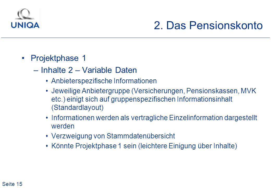 Seite 15 2. Das Pensionskonto Projektphase 1 –Inhalte 2 – Variable Daten Anbieterspezifische Informationen Jeweilige Anbietergruppe (Versicherungen, P