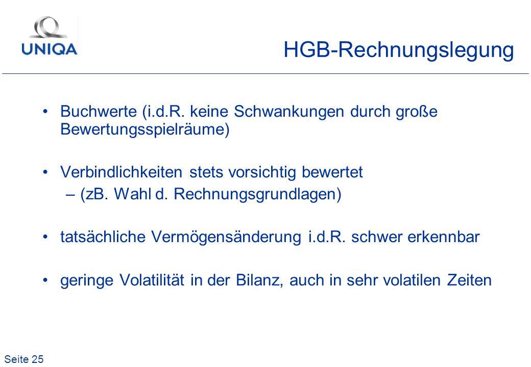 Seite 25 HGB-Rechnungslegung Buchwerte (i.d.R. keine Schwankungen durch große Bewertungsspielräume) Verbindlichkeiten stets vorsichtig bewertet –(zB.