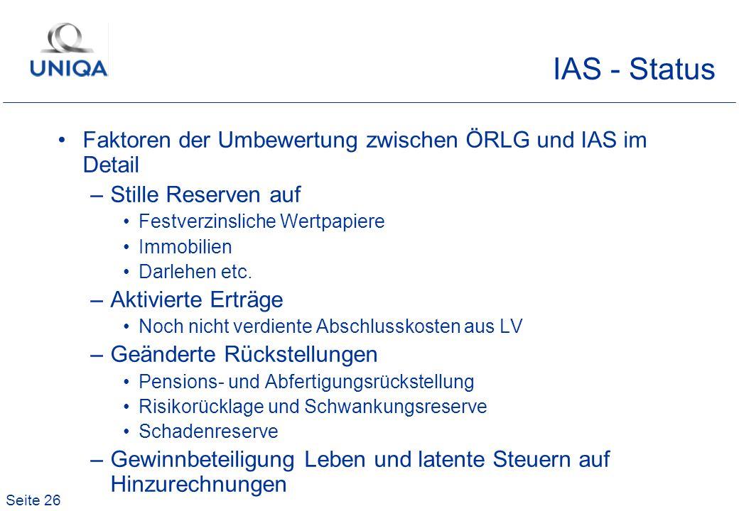 Seite 26 IAS - Status Faktoren der Umbewertung zwischen ÖRLG und IAS im Detail –Stille Reserven auf Festverzinsliche Wertpapiere Immobilien Darlehen e