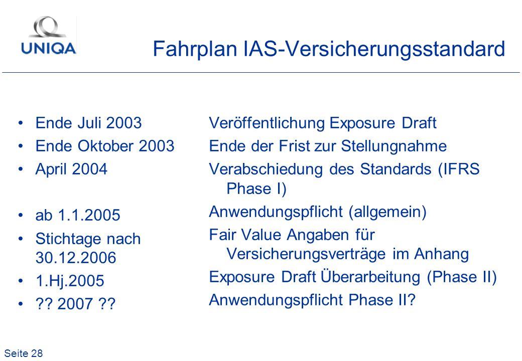 Seite 28 Fahrplan IAS-Versicherungsstandard Ende Juli 2003 Ende Oktober 2003 April 2004 ab 1.1.2005 Stichtage nach 30.12.2006 1.Hj.2005 ?? 2007 ?? Ver