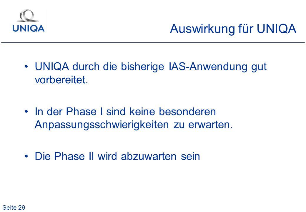 Seite 29 Auswirkung für UNIQA UNIQA durch die bisherige IAS-Anwendung gut vorbereitet. In der Phase I sind keine besonderen Anpassungsschwierigkeiten