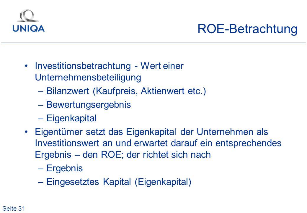 Seite 31 ROE-Betrachtung Investitionsbetrachtung - Wert einer Unternehmensbeteiligung –Bilanzwert (Kaufpreis, Aktienwert etc.) –Bewertungsergebnis –Ei