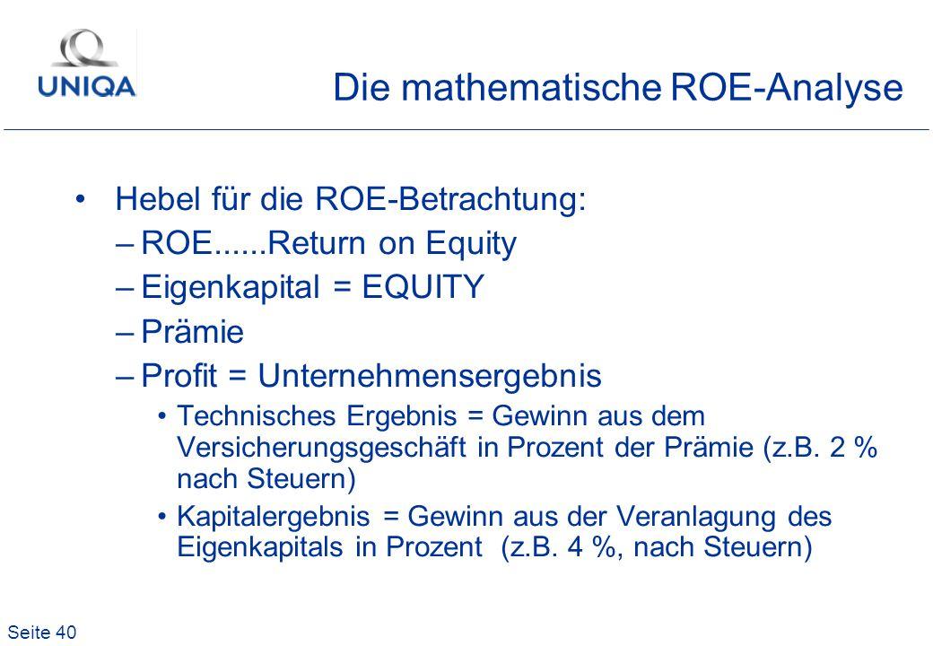 Seite 40 Die mathematische ROE-Analyse Hebel für die ROE-Betrachtung: –ROE......Return on Equity –Eigenkapital = EQUITY –Prämie –Profit = Unternehmens