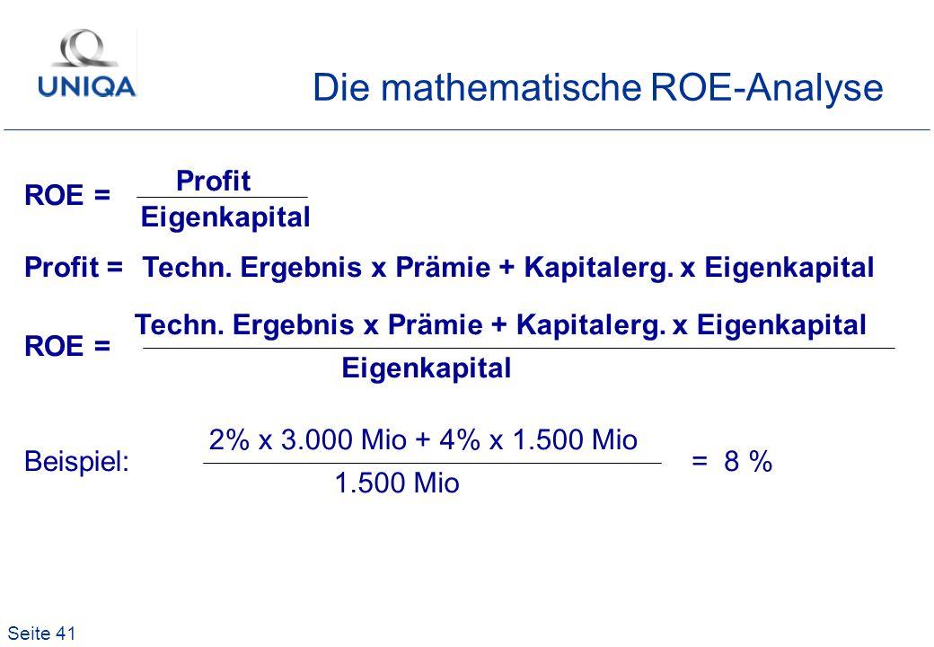 Seite 41 ROE = Profit Eigenkapital Profit =Techn. Ergebnis x Prämie + Kapitalerg. x Eigenkapital ROE = Eigenkapital Techn. Ergebnis x Prämie + Kapital