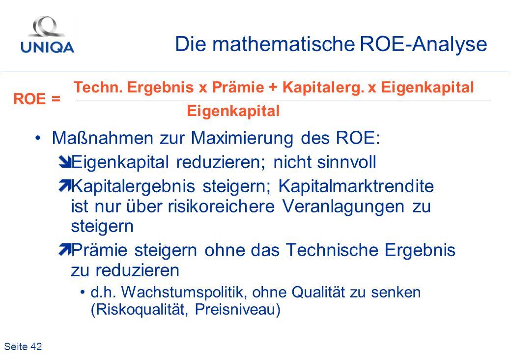 Seite 42 Maßnahmen zur Maximierung des ROE: Eigenkapital reduzieren; nicht sinnvoll Kapitalergebnis steigern; Kapitalmarktrendite ist nur über risikor