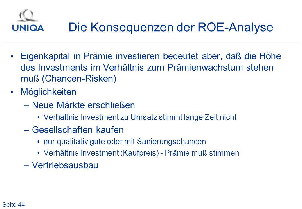 Seite 44 Die Konsequenzen der ROE-Analyse Eigenkapital in Prämie investieren bedeutet aber, daß die Höhe des Investments im Verhältnis zum Prämienwach