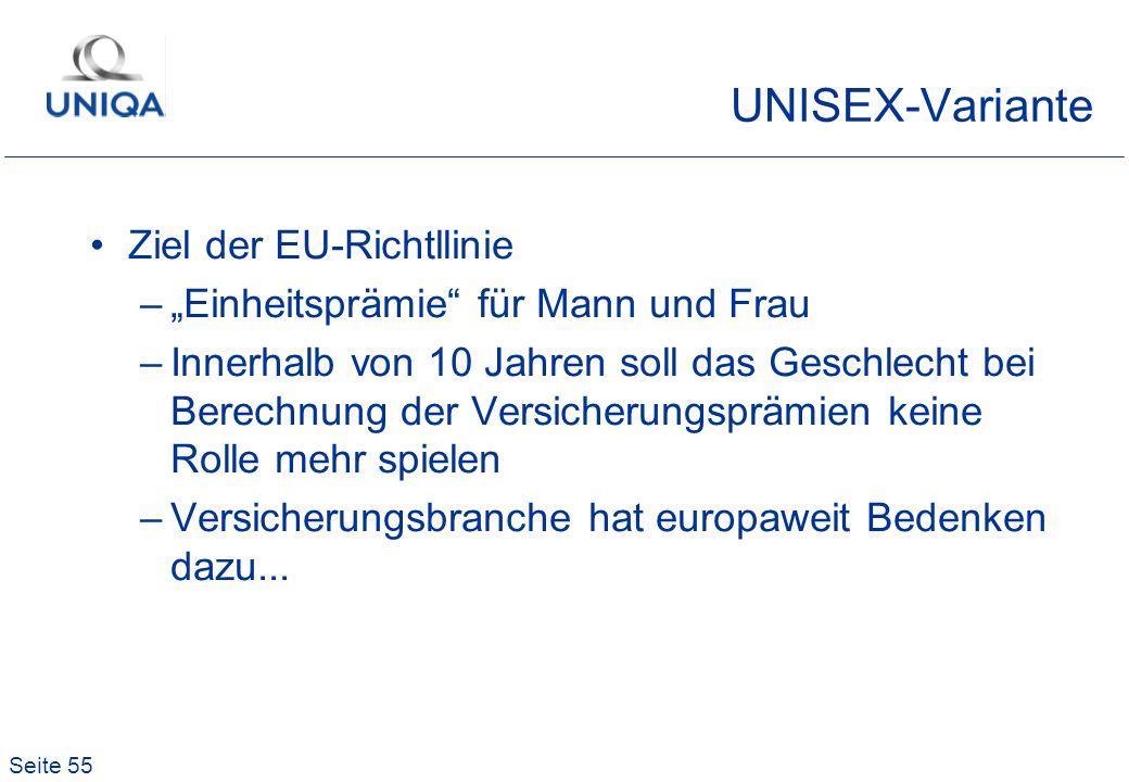 Seite 55 UNISEX-Variante Ziel der EU-Richtllinie –Einheitsprämie für Mann und Frau –Innerhalb von 10 Jahren soll das Geschlecht bei Berechnung der Ver