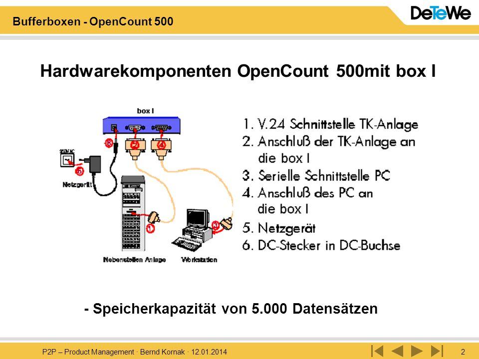 P2P – Product Management · Bernd Kornak · 12.01.20142 Bufferboxen - OpenCount 500 Hardwarekomponenten OpenCount 500mit box I - Speicherkapazität von 5.000 Datensätzen