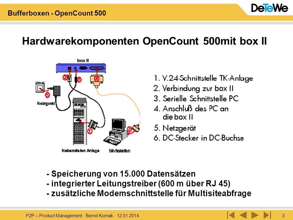 P2P – Product Management · Bernd Kornak · 12.01.20143 Bufferboxen - OpenCount 500 Hardwarekomponenten OpenCount 500mit box II - Speicherung von 15.000 Datensätzen - integrierter Leitungstreiber (600 m über RJ 45) - zusätzliche Modemschnittstelle für Multisiteabfrage
