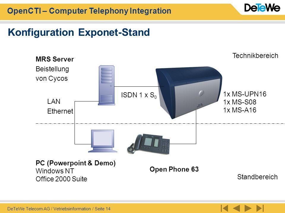 OpenCTI – Computer Telephony Integration DeTeWe Telecom AG / Vetriebsinformation / Seite 14 Konfiguration Exponet-Stand MRS Server Beistellung von Cyc