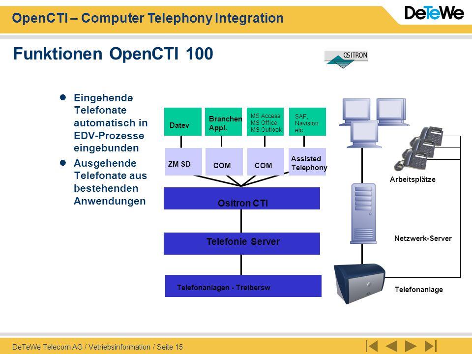 OpenCTI – Computer Telephony Integration DeTeWe Telecom AG / Vetriebsinformation / Seite 15 Funktionen OpenCTI 100 Telefonanlage Arbeitsplätze Netzwerk-Server MS Access MS Office MS Outlook SAP, Navision etc.