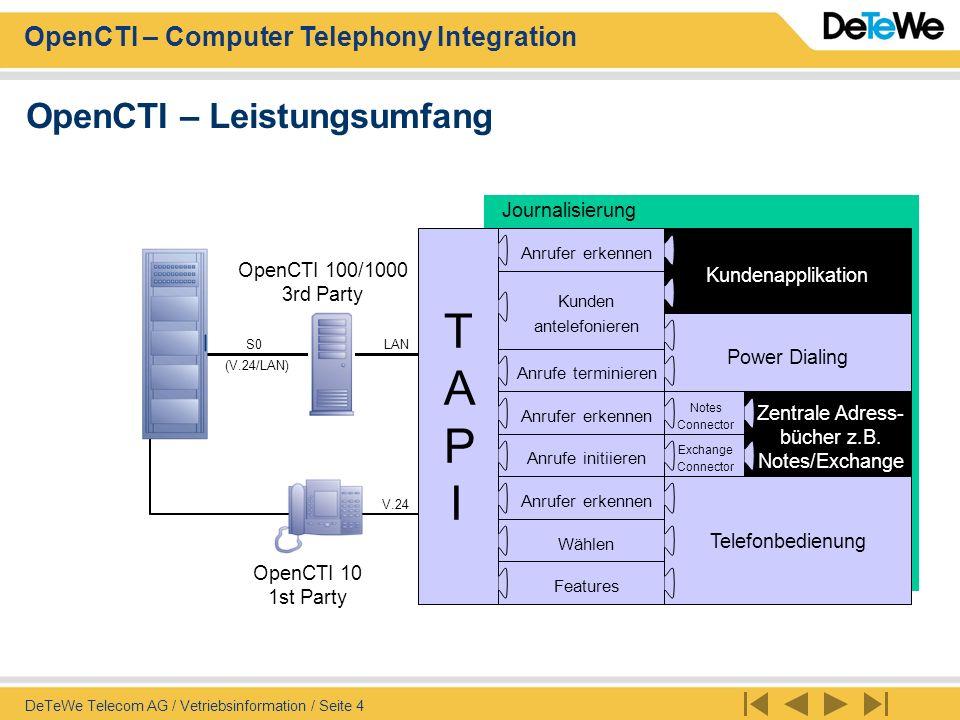 OpenCTI – Computer Telephony Integration DeTeWe Telecom AG / Vetriebsinformation / Seite 4 Kundenapplikation Telefonbedienung Zentrale Adress- bücher z.B.