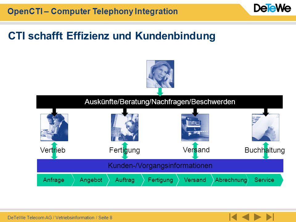 OpenCTI – Computer Telephony Integration DeTeWe Telecom AG / Vetriebsinformation / Seite 8 AnfrageAngebotAuftragFertigungVersandAbrechnungService CTI