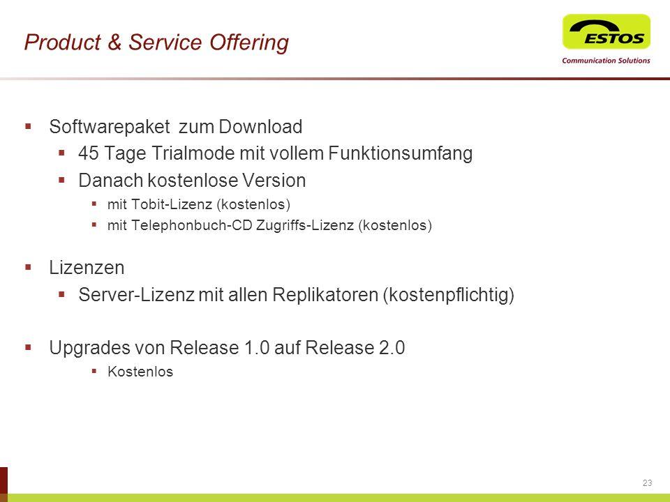 23 Product & Service Offering Softwarepaket zum Download 45 Tage Trialmode mit vollem Funktionsumfang Danach kostenlose Version mit Tobit-Lizenz (kost