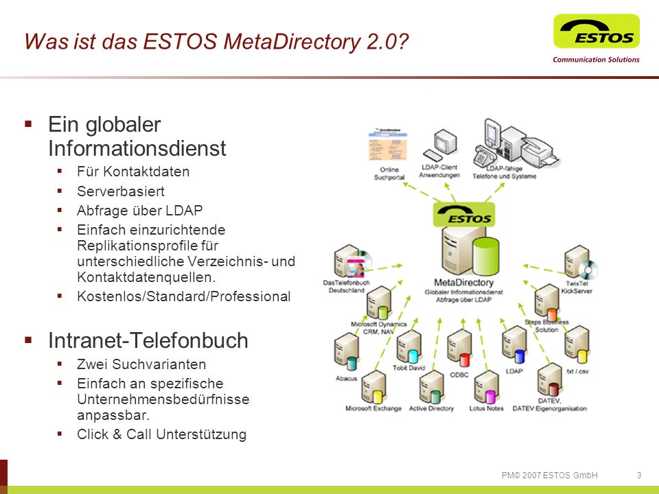 3PM© 2007 ESTOS GmbH Was ist das ESTOS MetaDirectory 2.0? Ein globaler Informationsdienst Für Kontaktdaten Serverbasiert Abfrage über LDAP Einfach ein