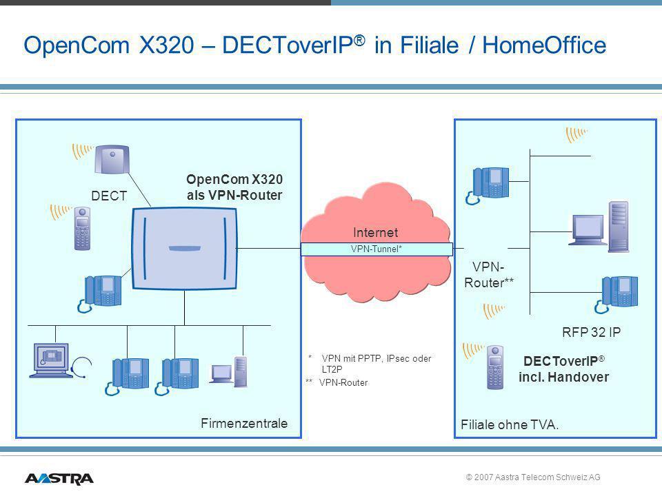 © 2007 Aastra Telecom Schweiz AG OpenCom X320 – DECToverIP ® in Filiale / HomeOffice Internet RFP 32 IP DECT OpenCom X320 als VPN-Router VPN- Router**