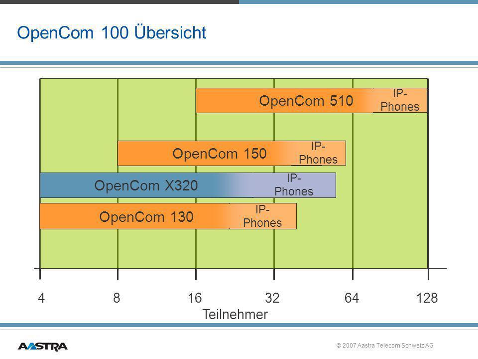 © 2007 Aastra Telecom Schweiz AG OpenCom 100 Übersicht OpenCom 130 OpenCom 150 OpenCom 510 41286481632 Teilnehmer IP- Phones OpenCom X320 IP- Phones I