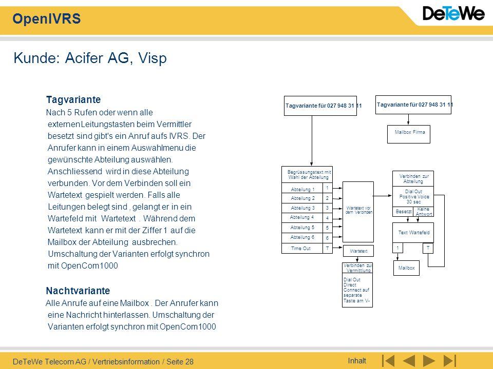 Inhalt OpenIVRS DeTeWe Telecom AG / Vertriebsinformation / Seite 28 Tagvariante für 027 948 31 11 Mailbox Firma Abteilung 1 1 2 3 4 Abteilung 2 Abteil