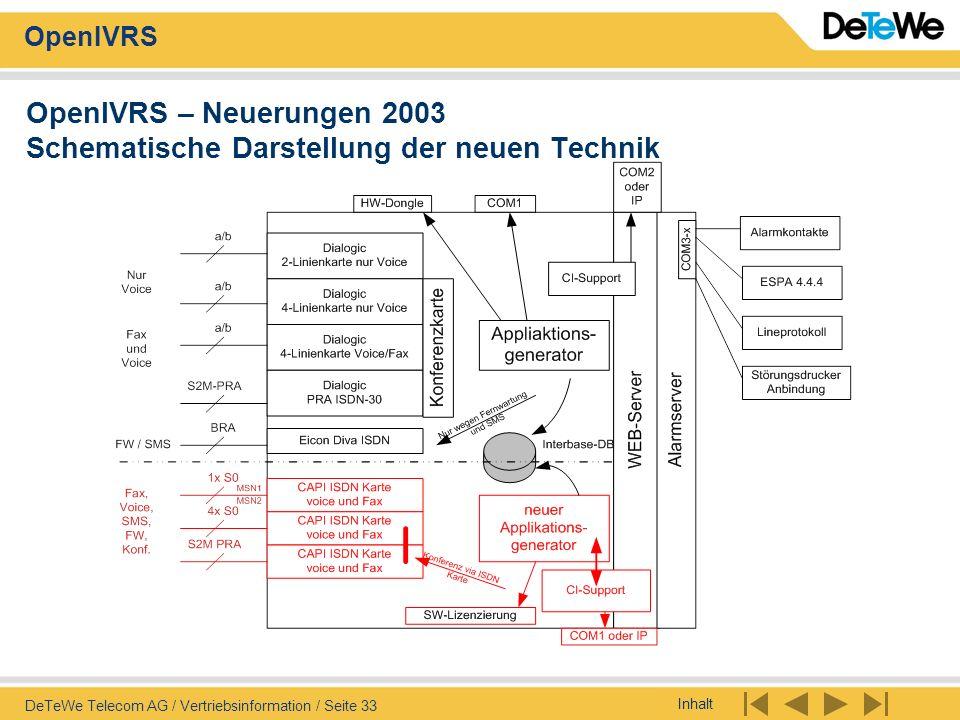 Inhalt OpenIVRS DeTeWe Telecom AG / Vertriebsinformation / Seite 33 OpenIVRS – Neuerungen 2003 Schematische Darstellung der neuen Technik
