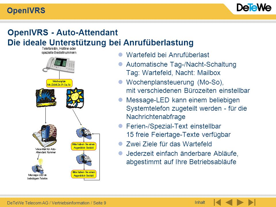 Inhalt OpenIVRS DeTeWe Telecom AG / Vertriebsinformation / Seite 9 OpenIVRS - Auto-Attendant Die ideale Unterstützung bei Anrufüberlastung Wartefeld b